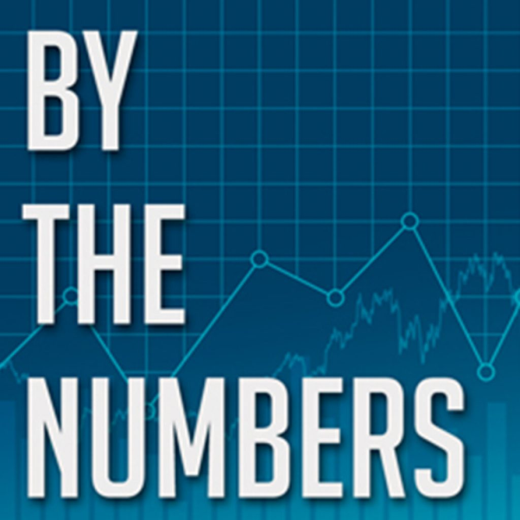By the Numbers: Food prices will keep rising in 2020